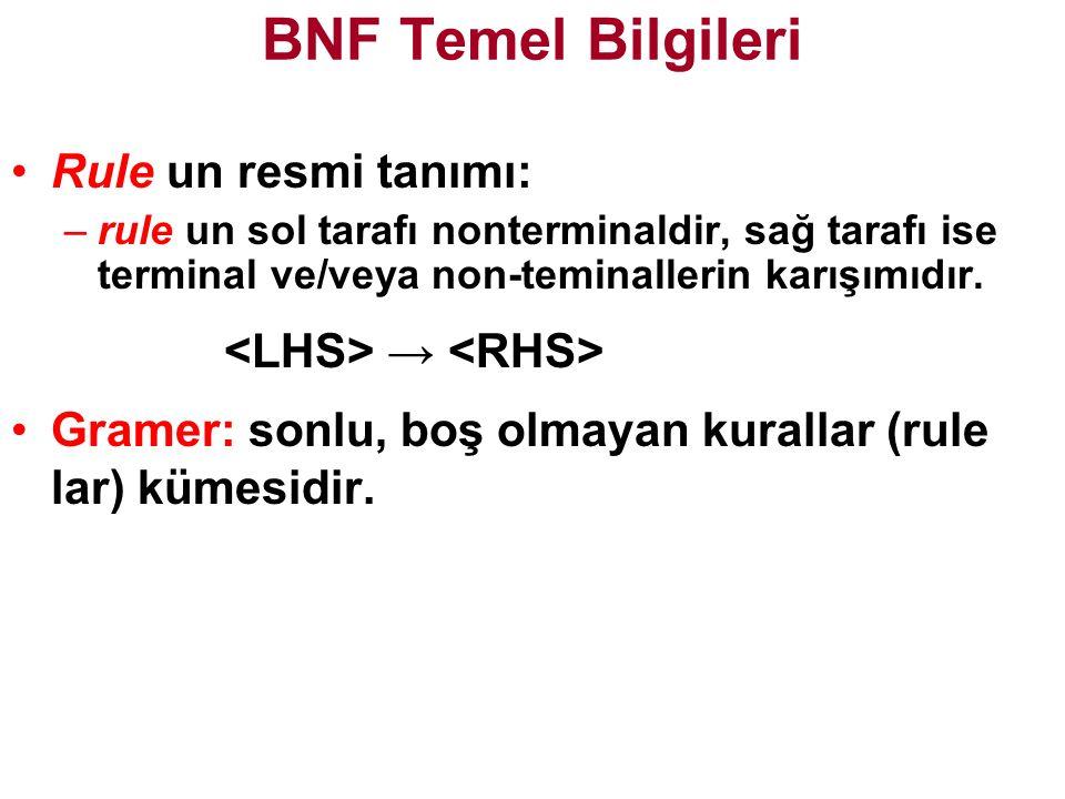 BNF Temel Bilgileri Rule un resmi tanımı: <LHS> → <RHS>