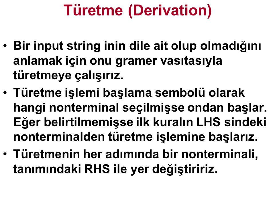 Türetme (Derivation) Bir input string inin dile ait olup olmadığını anlamak için onu gramer vasıtasıyla türetmeye çalışırız.