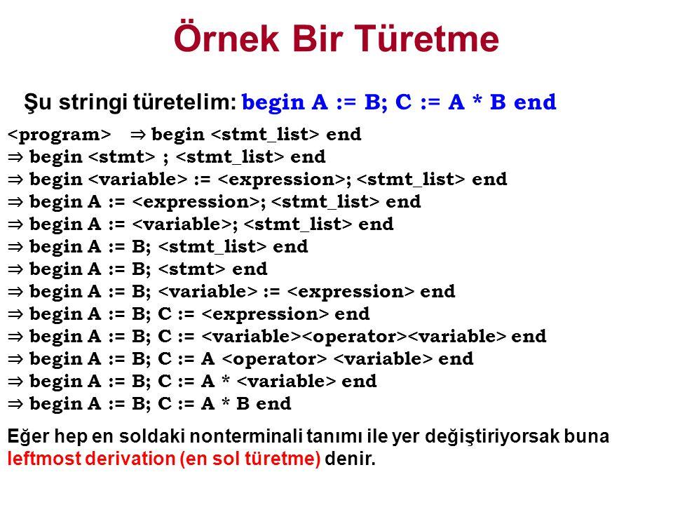 Örnek Bir Türetme Şu stringi türetelim: begin A := B; C := A * B end