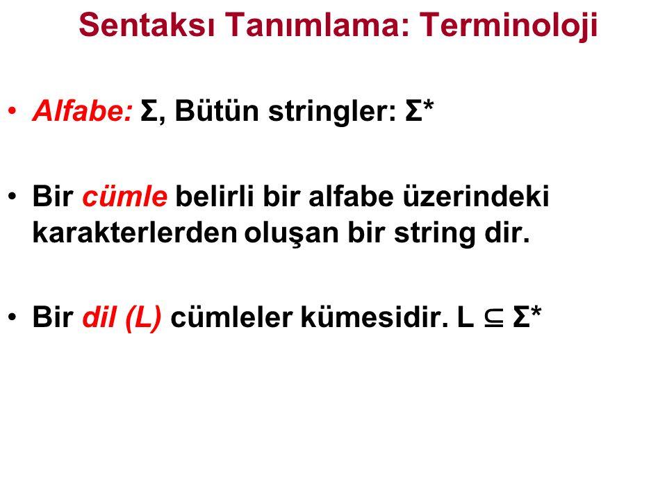 Sentaksı Tanımlama: Terminoloji