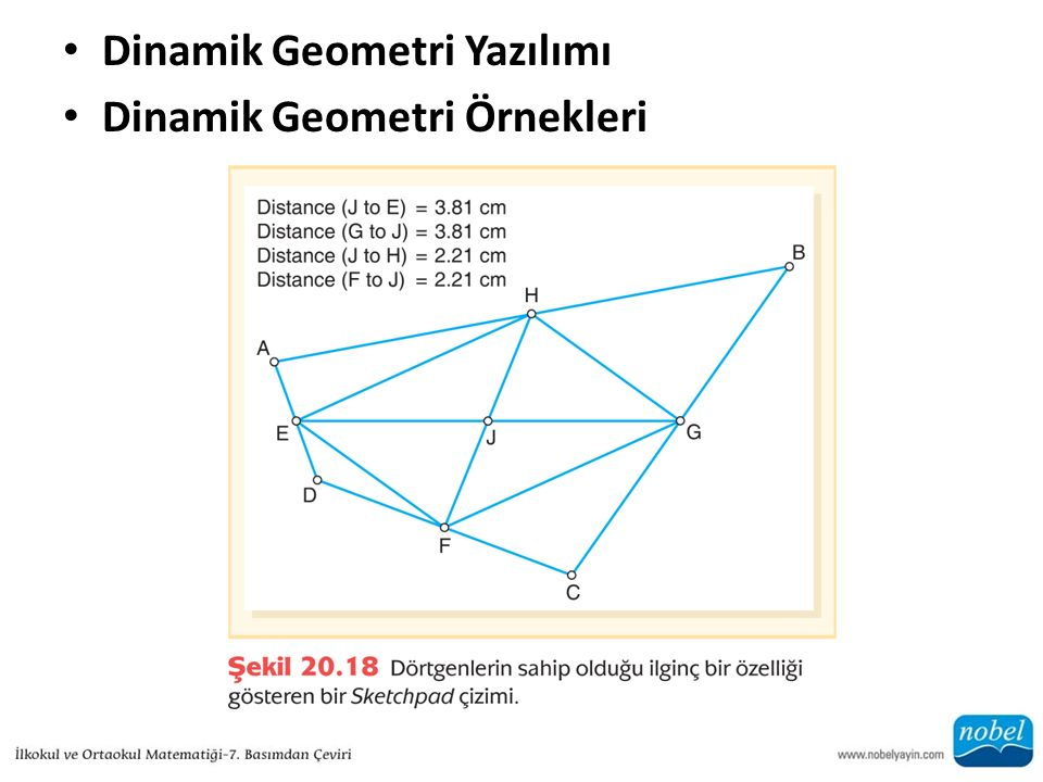 Dinamik Geometri Yazılımı