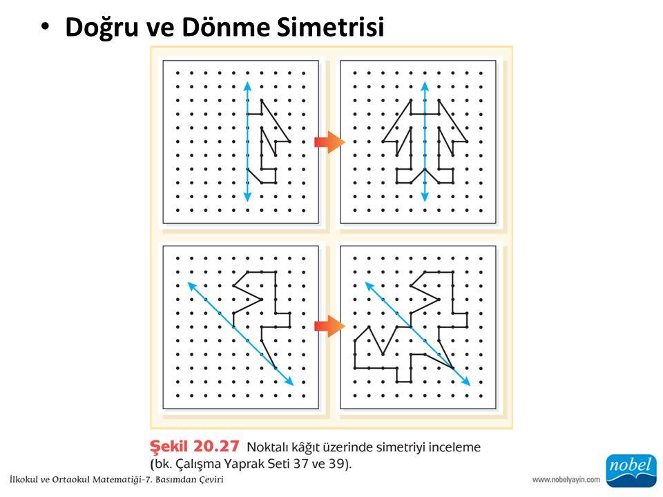 Doğru ve Dönme Simetrisi