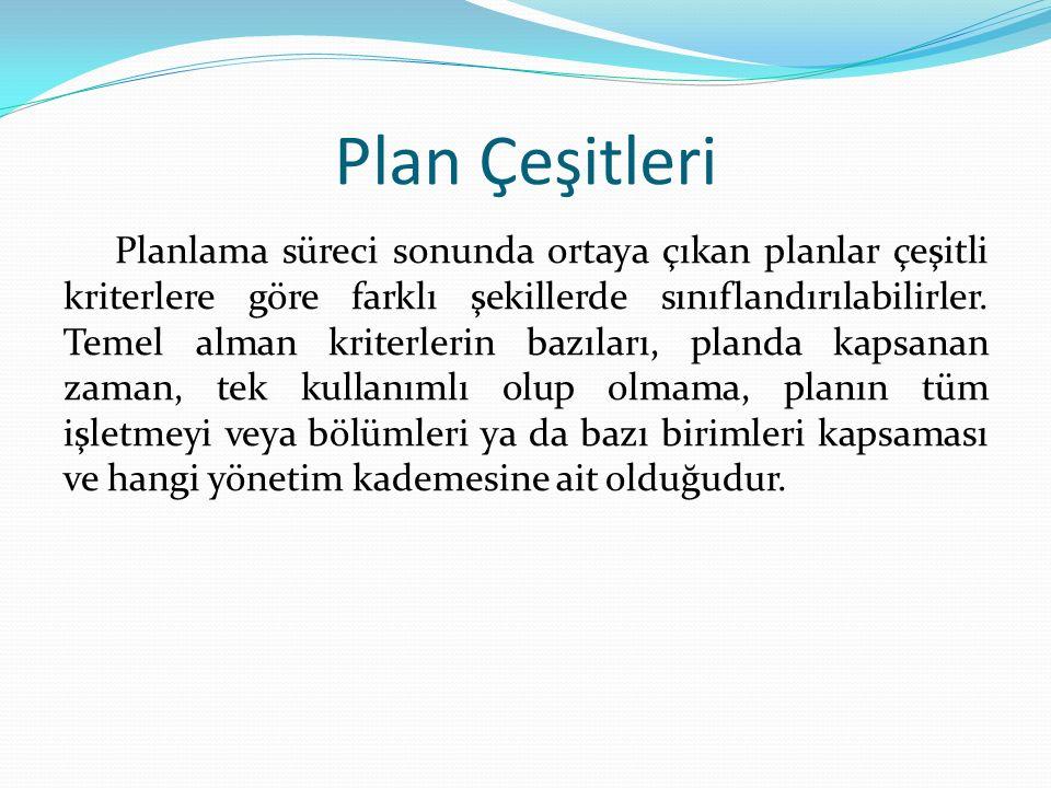 Plan Çeşitleri