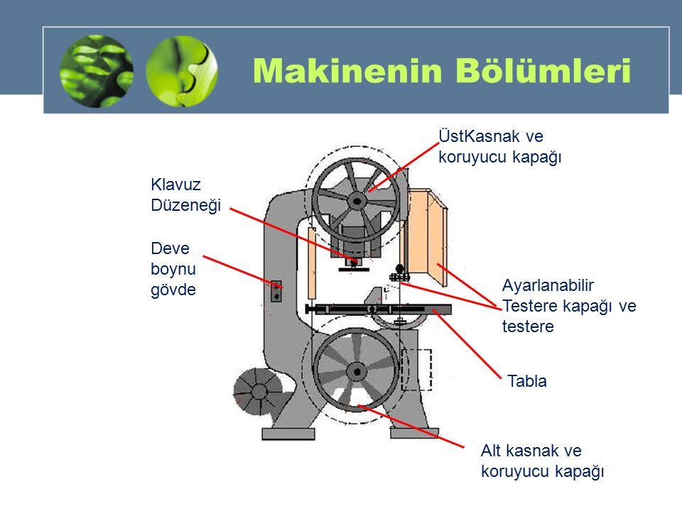 Makinenin Bölümleri ÜstKasnak ve koruyucu kapağı Klavuz Düzeneği