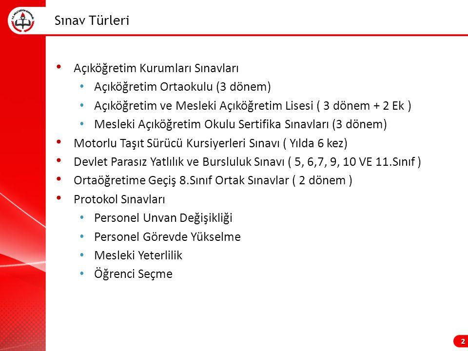 Sınav Türleri Açıköğretim Kurumları Sınavları. Açıköğretim Ortaokulu (3 dönem) Açıköğretim ve Mesleki Açıköğretim Lisesi ( 3 dönem + 2 Ek )