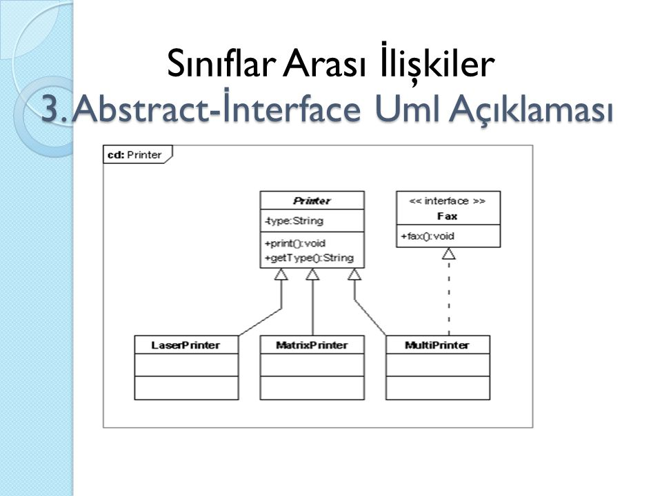 3. Abstract-İnterface Uml Açıklaması