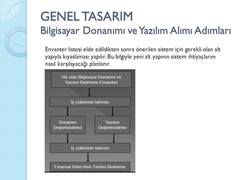 GENEL TASARIM Bilgisayar Donanımı ve Yazılım Alımı Adımları