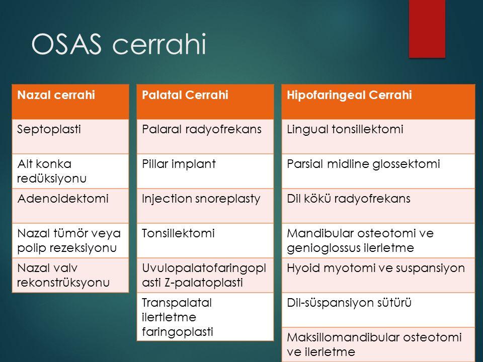 OSAS cerrahi Nazal cerrahi Septoplasti Alt konka redüksiyonu