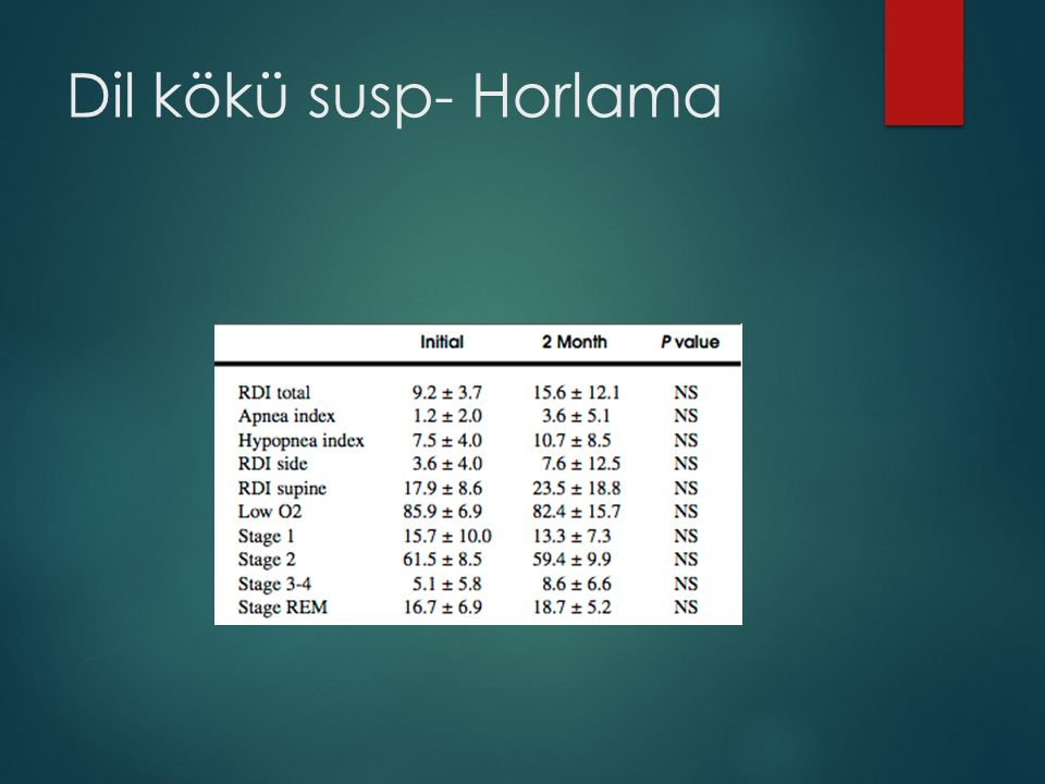 Dil kökü susp- Horlama