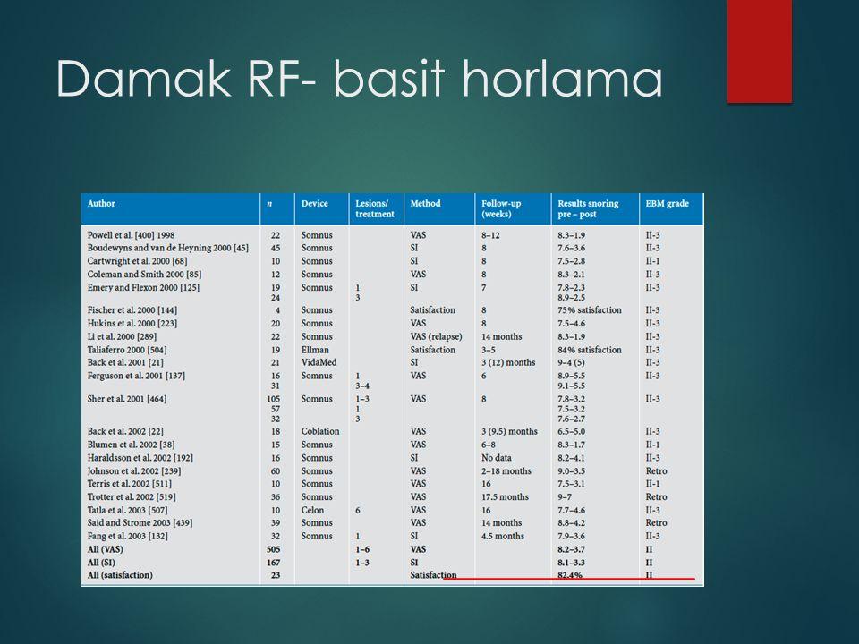Damak RF- basit horlama