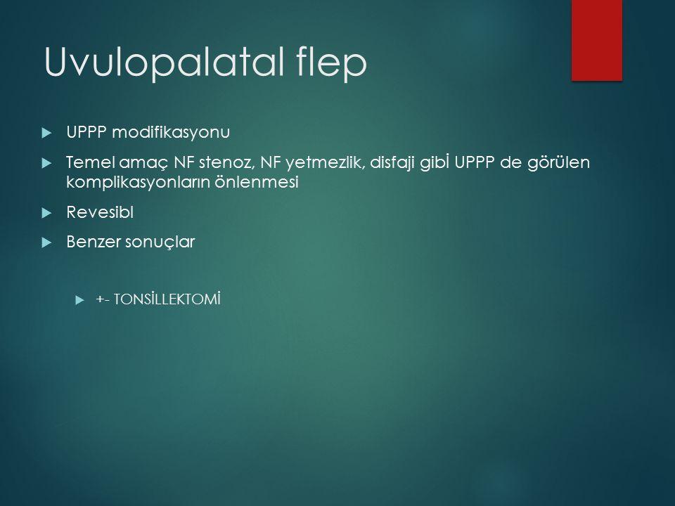 Uvulopalatal flep UPPP modifikasyonu