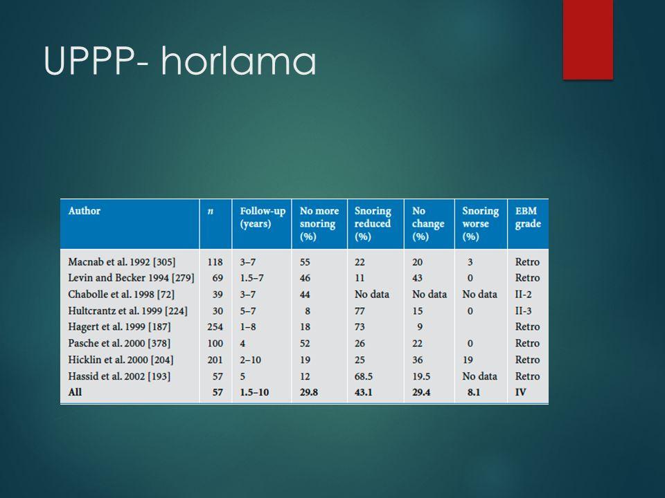 UPPP- horlama