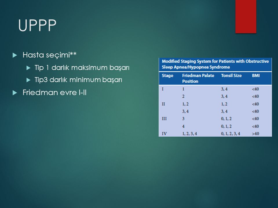 UPPP Hasta seçimi** Friedman evre I-II Tip 1 darlık maksimum başarı