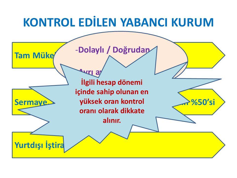 KONTROL EDİLEN YABANCI KURUM