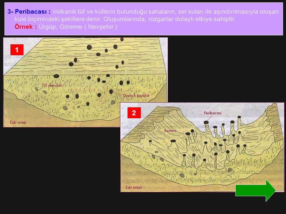 3- Peribacası : Volkanik tüf ve küllerin bulunduğu sahaların, sel suları ile aşındırılmasıyla oluşan