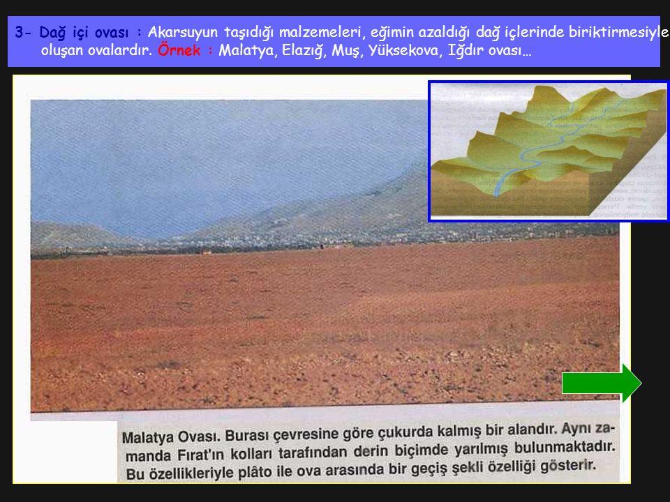 3- Dağ içi ovası : Akarsuyun taşıdığı malzemeleri, eğimin azaldığı dağ içlerinde biriktirmesiyle