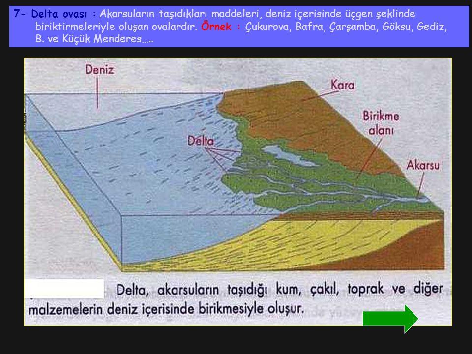7- Delta ovası : Akarsuların taşıdıkları maddeleri, deniz içerisinde üçgen şeklinde