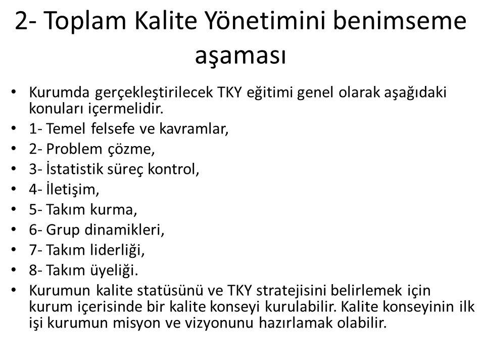 2- Toplam Kalite Yönetimini benimseme aşaması