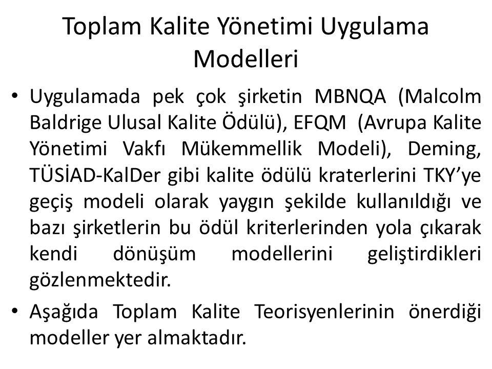 Toplam Kalite Yönetimi Uygulama Modelleri