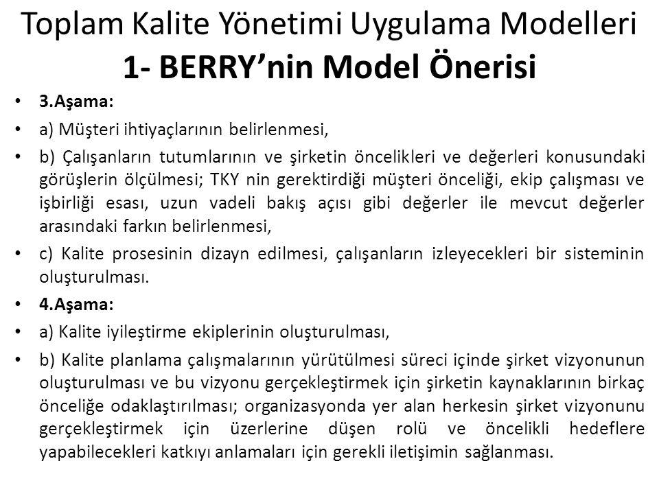Toplam Kalite Yönetimi Uygulama Modelleri 1- BERRY'nin Model Önerisi