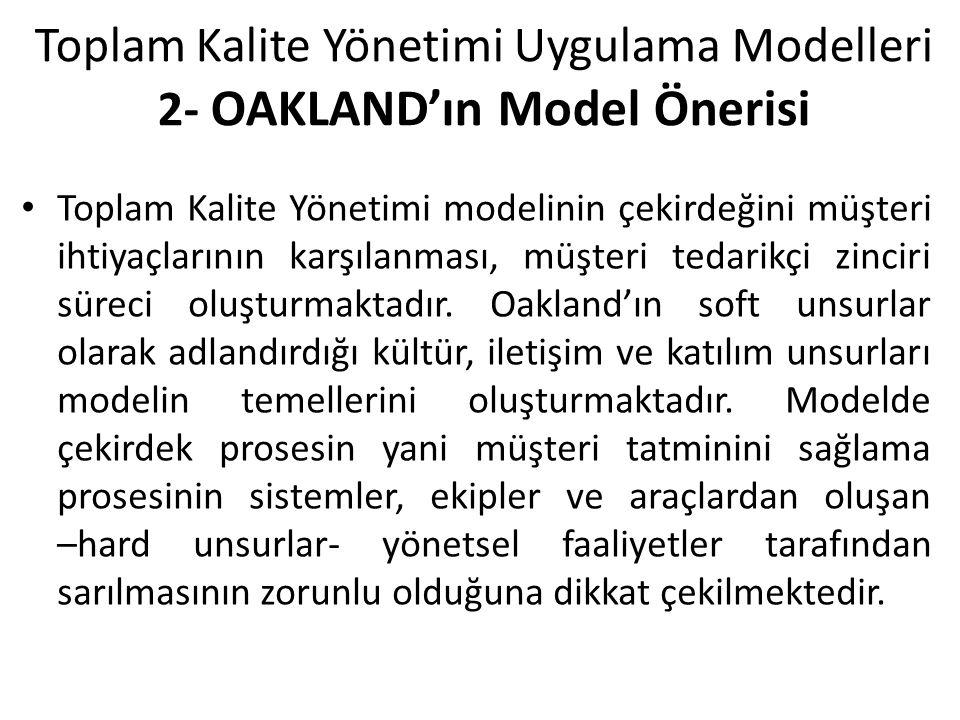 Toplam Kalite Yönetimi Uygulama Modelleri 2- OAKLAND'ın Model Önerisi