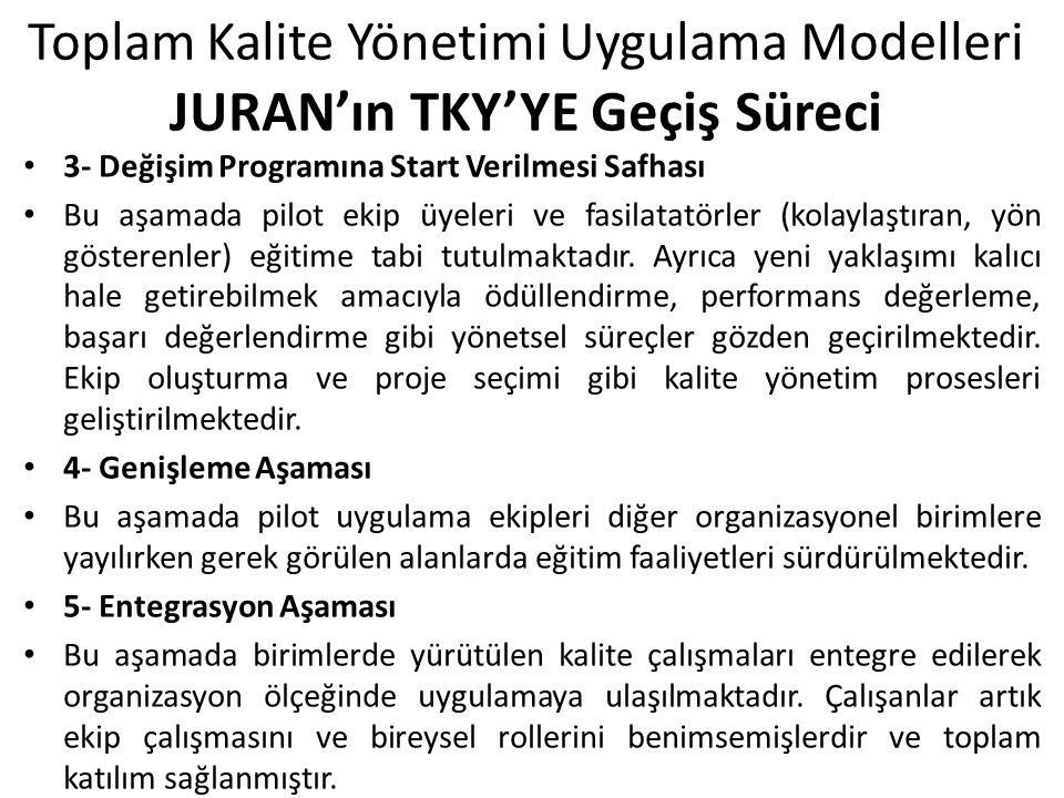 Toplam Kalite Yönetimi Uygulama Modelleri JURAN'ın TKY'YE Geçiş Süreci