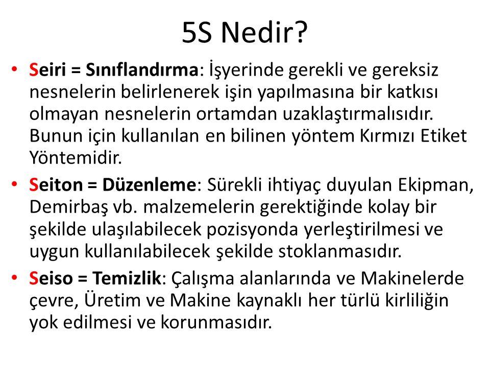 5S Nedir