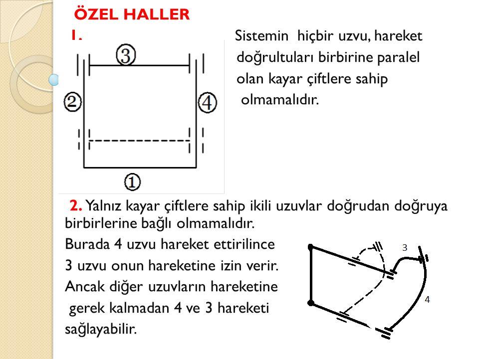 ÖZEL HALLER 1. Sistemin hiçbir uzvu, hareket. doğrultuları birbirine paralel.