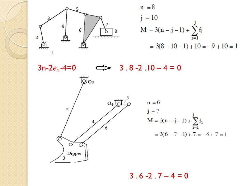 3n-2 𝑒 1 -4=0 3 . 8 -2 .10 – 4 = 0 3 . 6 -2 . 7 – 4 = 0