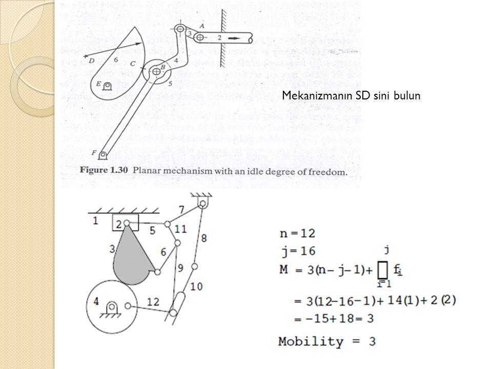 . Mekanizmanın SD sini bulun