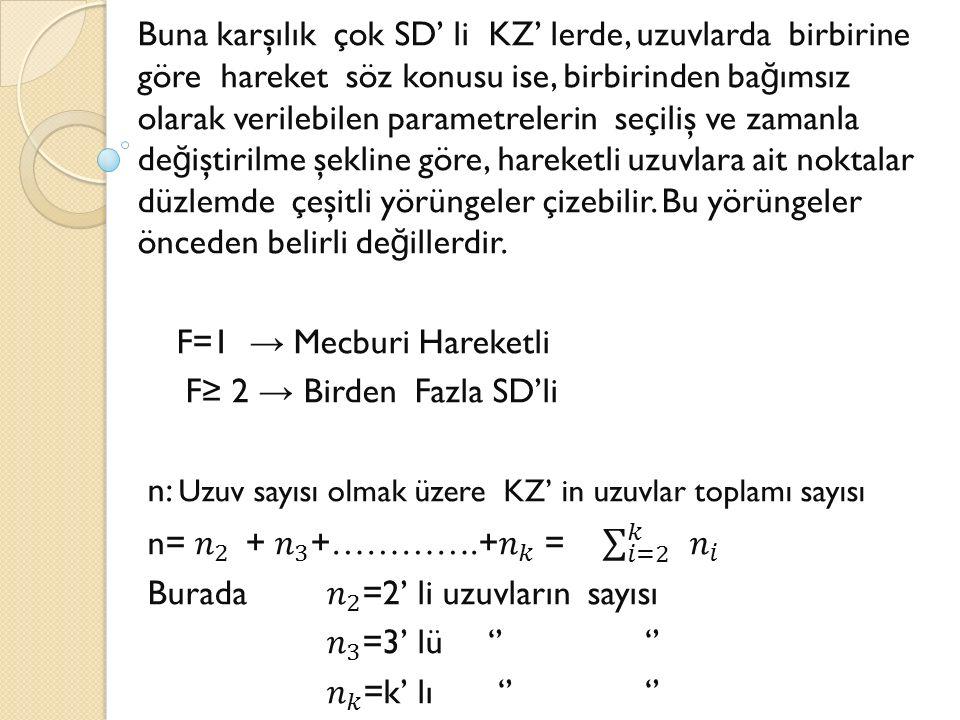 Buna karşılık çok SD' li KZ' lerde, uzuvlarda birbirine göre hareket söz konusu ise, birbirinden bağımsız olarak verilebilen parametrelerin seçiliş ve zamanla değiştirilme şekline göre, hareketli uzuvlara ait noktalar düzlemde çeşitli yörüngeler çizebilir. Bu yörüngeler önceden belirli değillerdir.