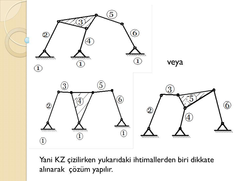 veya Yani KZ çizilirken yukarıdaki ihtimallerden biri dikkate alınarak çözüm yapılır.