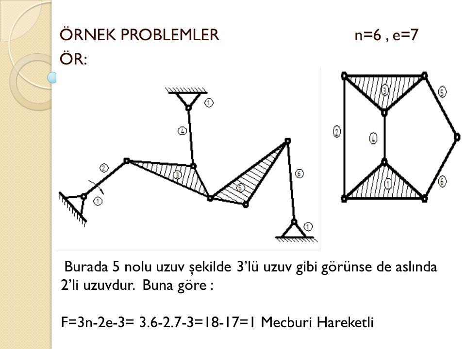 ÖRNEK PROBLEMLER n=6 , e=7 ÖR: