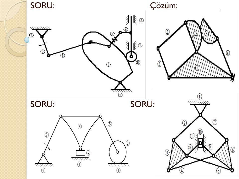 SORU: Çözüm: SORU: SORU: