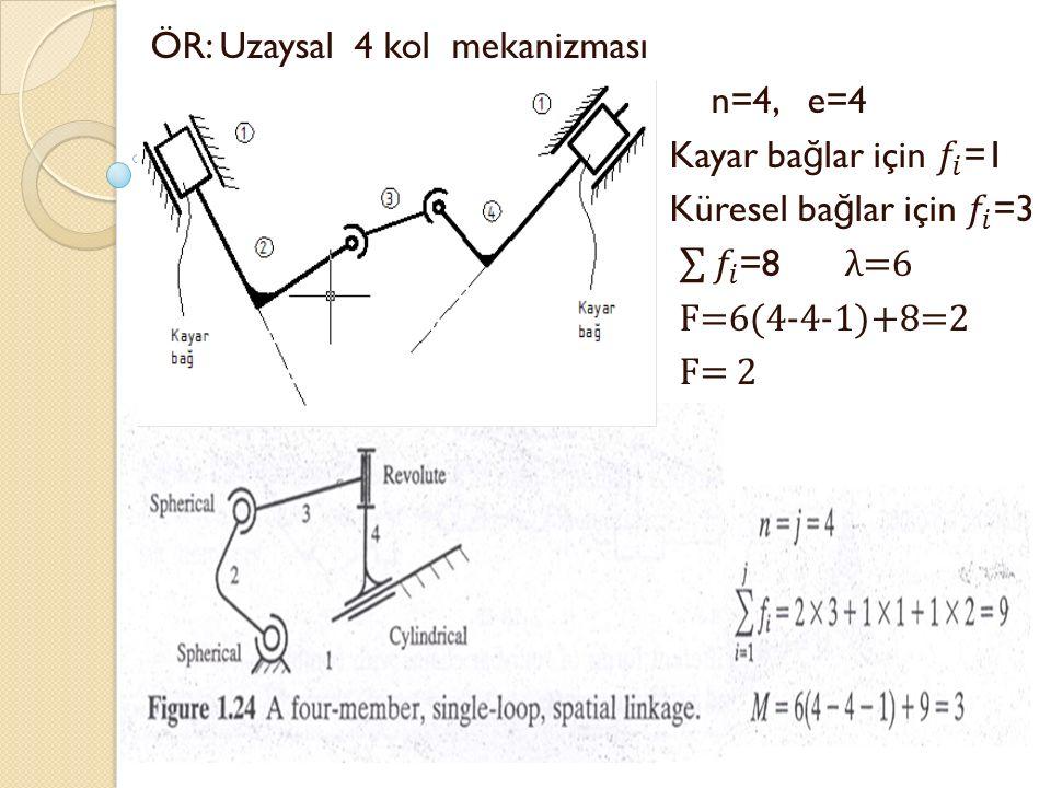 ÖR: Uzaysal 4 kol mekanizması