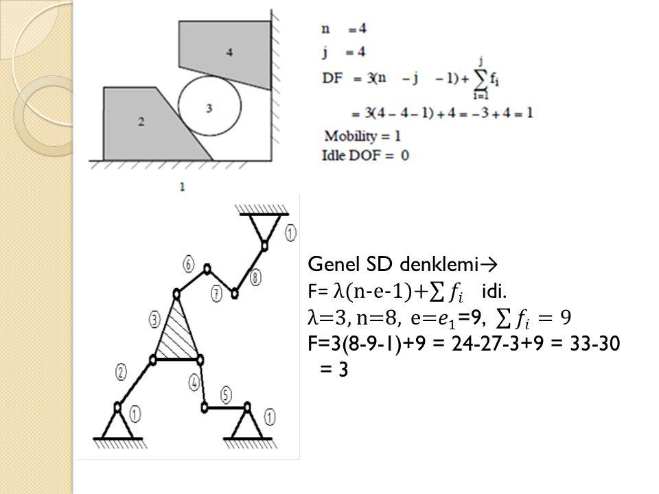 Genel SD denklemi→ F= λ(n-e-1)+ 𝑓 𝑖 idi. λ=3, n=8, e= 𝑒 1 =9, 𝑓 𝑖 =9. F=3(8-9-1)+9 = 24-27-3+9 = 33-30.