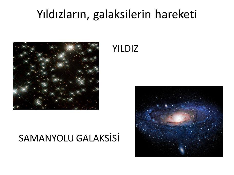 Yıldızların, galaksilerin hareketi