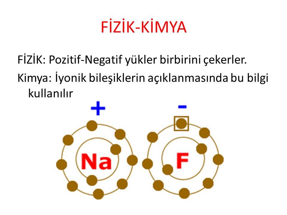 FİZİK-KİMYA FİZİK: Pozitif-Negatif yükler birbirini çekerler.