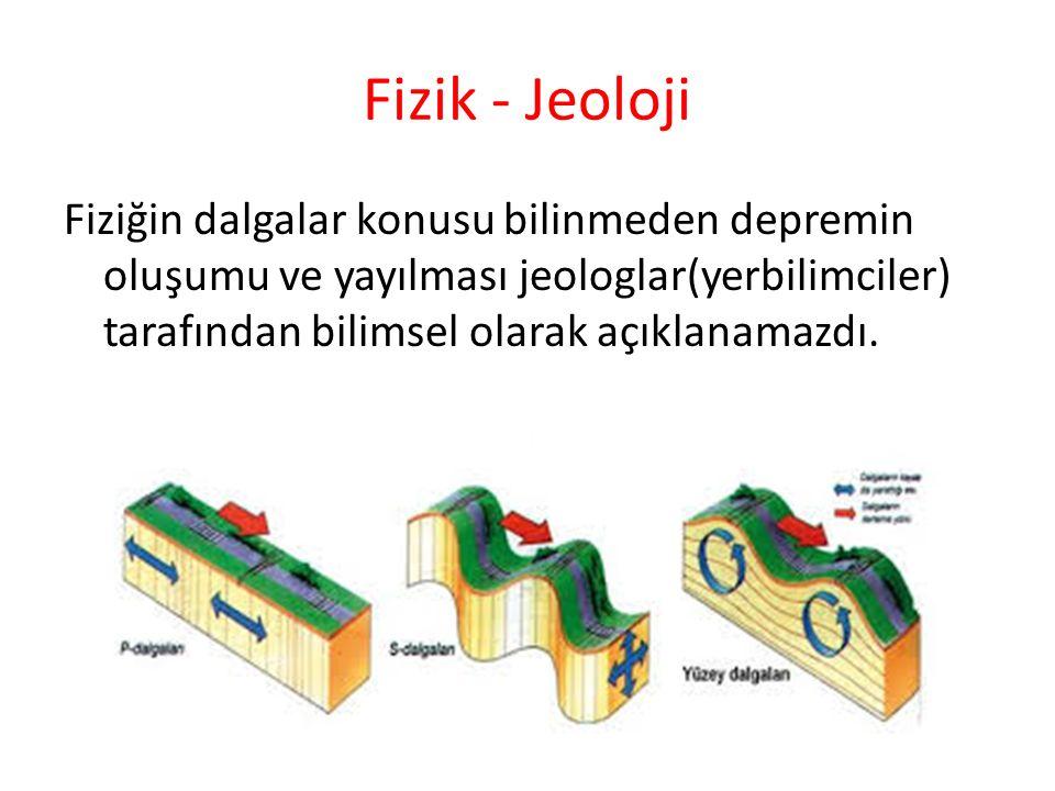 Fizik - Jeoloji Fiziğin dalgalar konusu bilinmeden depremin oluşumu ve yayılması jeologlar(yerbilimciler) tarafından bilimsel olarak açıklanamazdı.