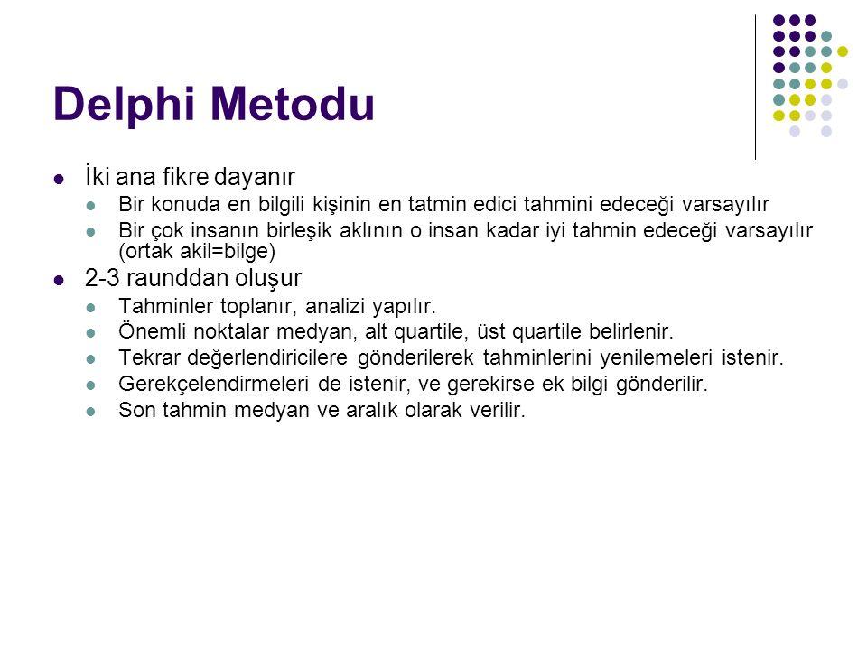 Delphi Metodu İki ana fikre dayanır 2-3 raunddan oluşur
