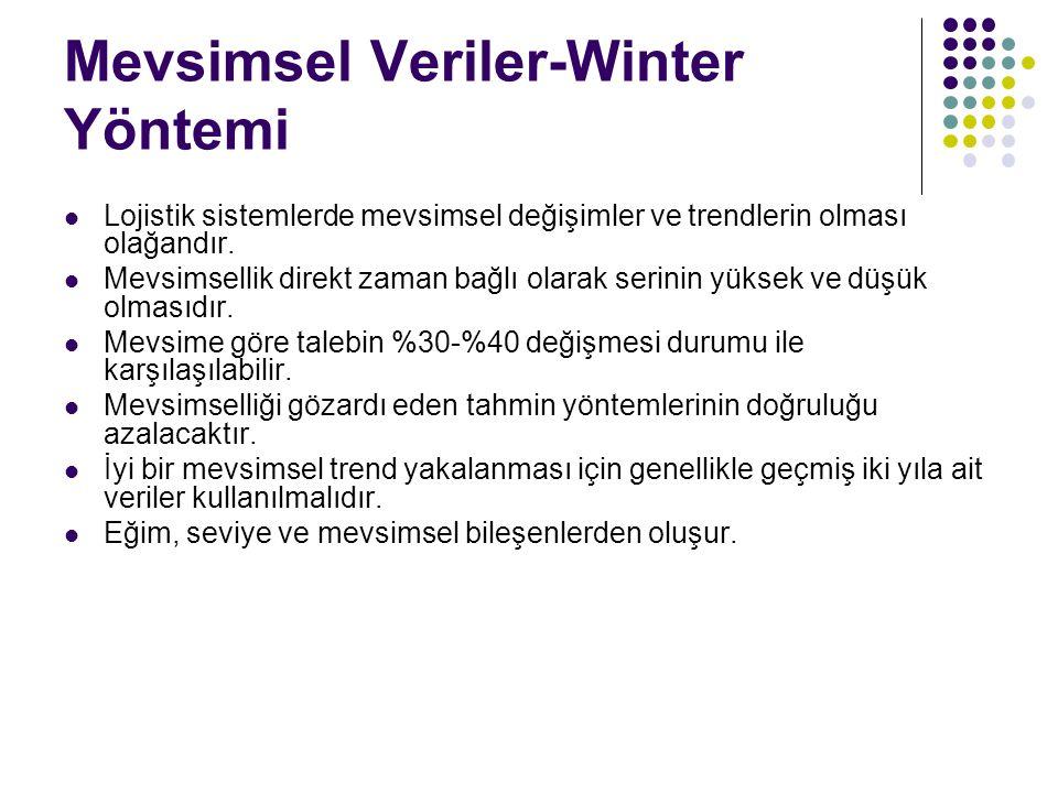 Mevsimsel Veriler-Winter Yöntemi