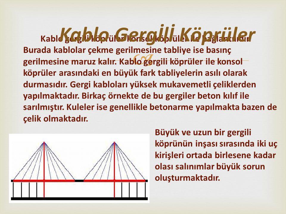 Kablo Gergİlİ Köprüler