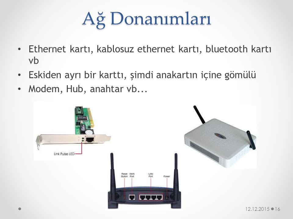 Ağ Donanımları Ethernet kartı, kablosuz ethernet kartı, bluetooth kartı vb. Eskiden ayrı bir karttı, şimdi anakartın içine gömülü.
