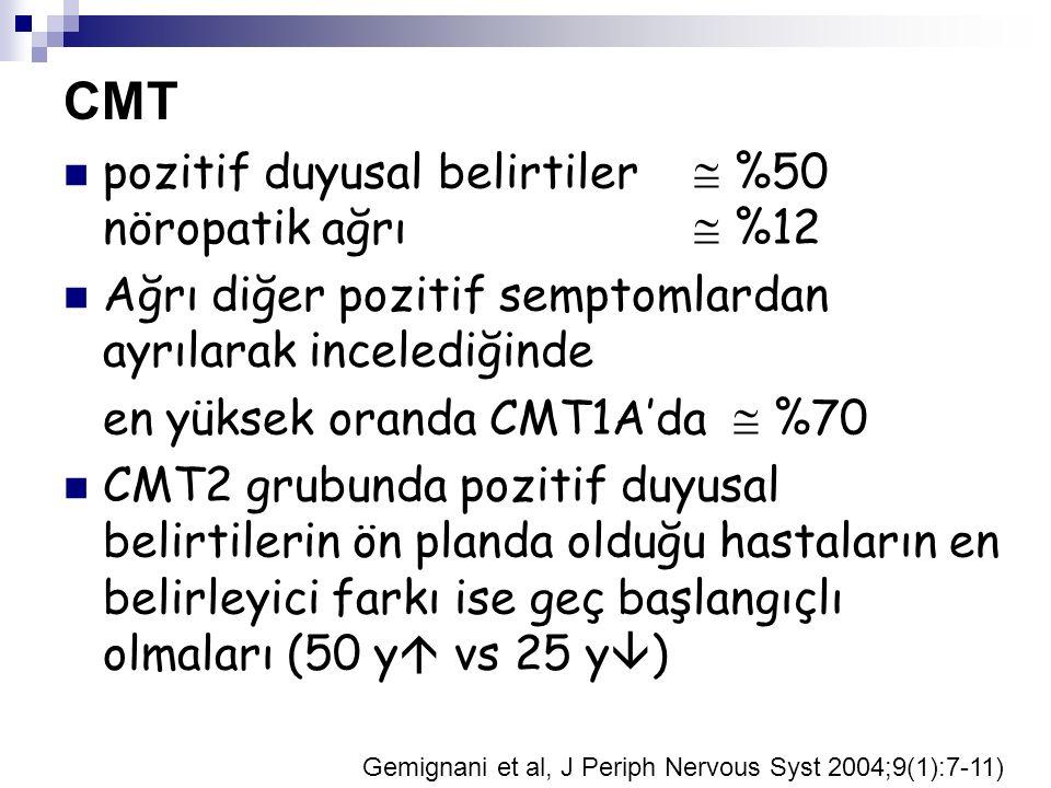 CMT pozitif duyusal belirtiler  %50 nöropatik ağrı  %12