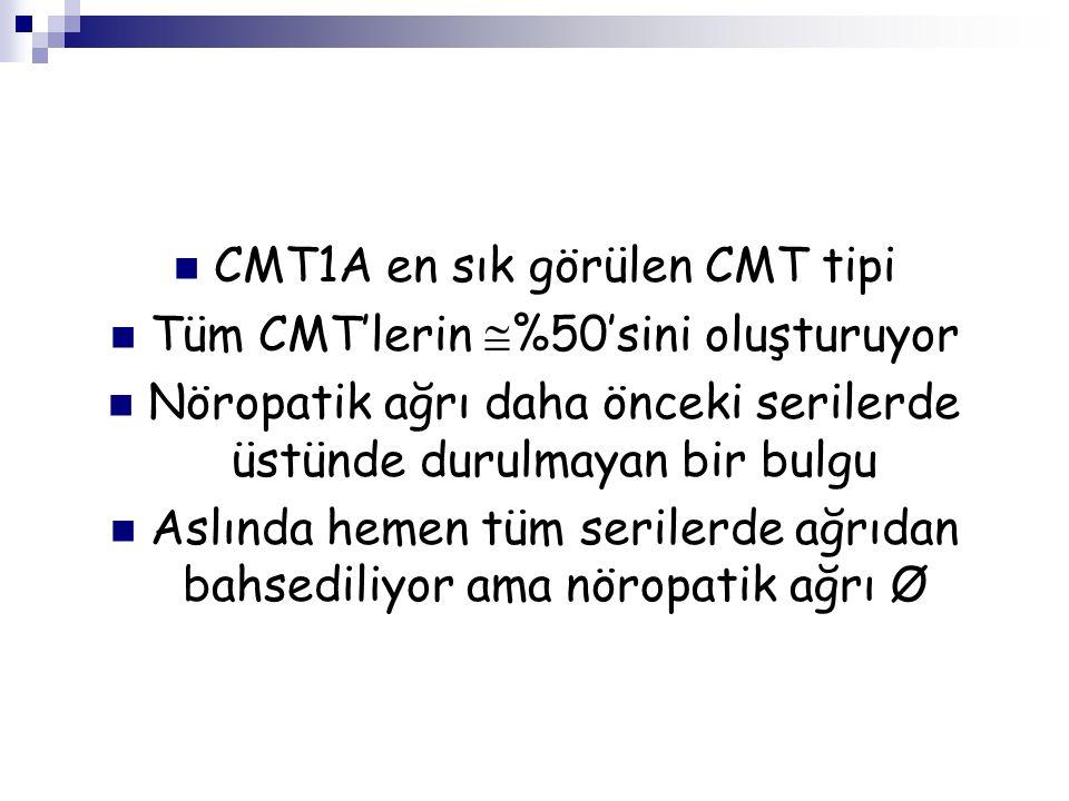CMT1A en sık görülen CMT tipi Tüm CMT'lerin %50'sini oluşturuyor