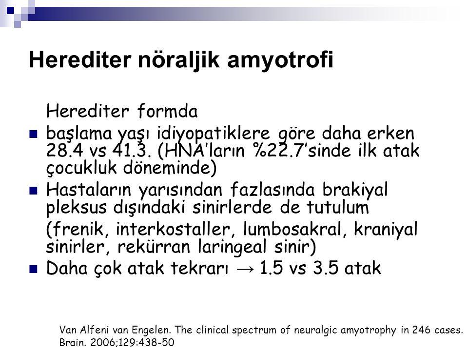Herediter nöraljik amyotrofi