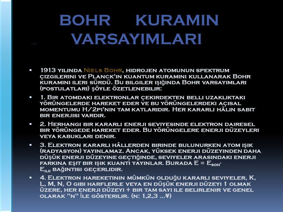 BOHR KURAMIN . .. VARSAYIMLARI