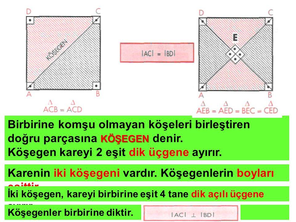 Köşegen kareyi 2 eşit dik üçgene ayırır.