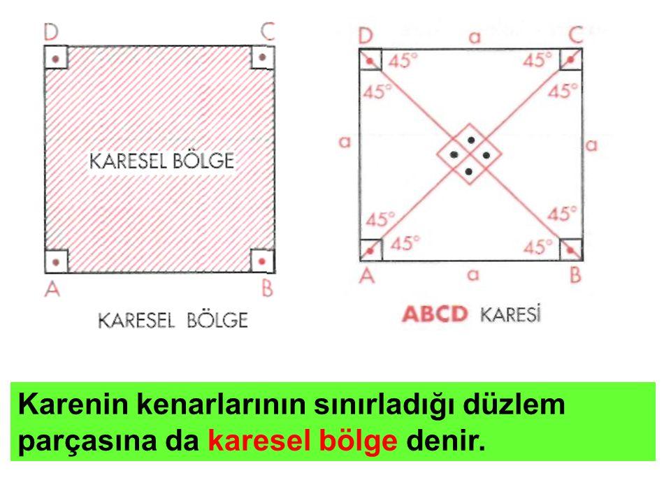 Karenin kenarlarının sınırladığı düzlem parçasına da karesel bölge denir.