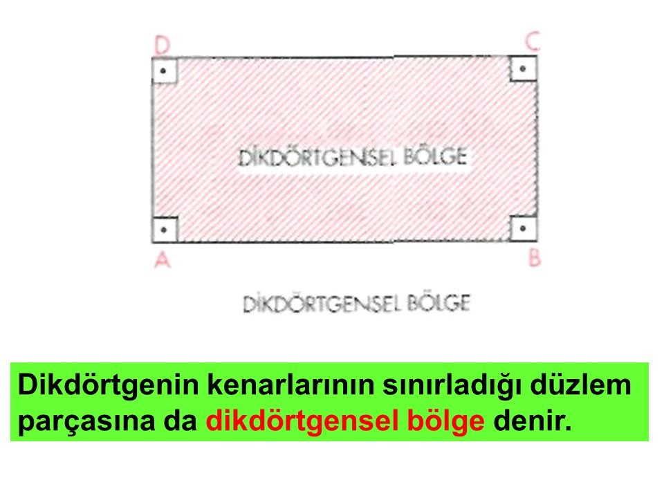 Dikdörtgenin kenarlarının sınırladığı düzlem parçasına da dikdörtgensel bölge denir.